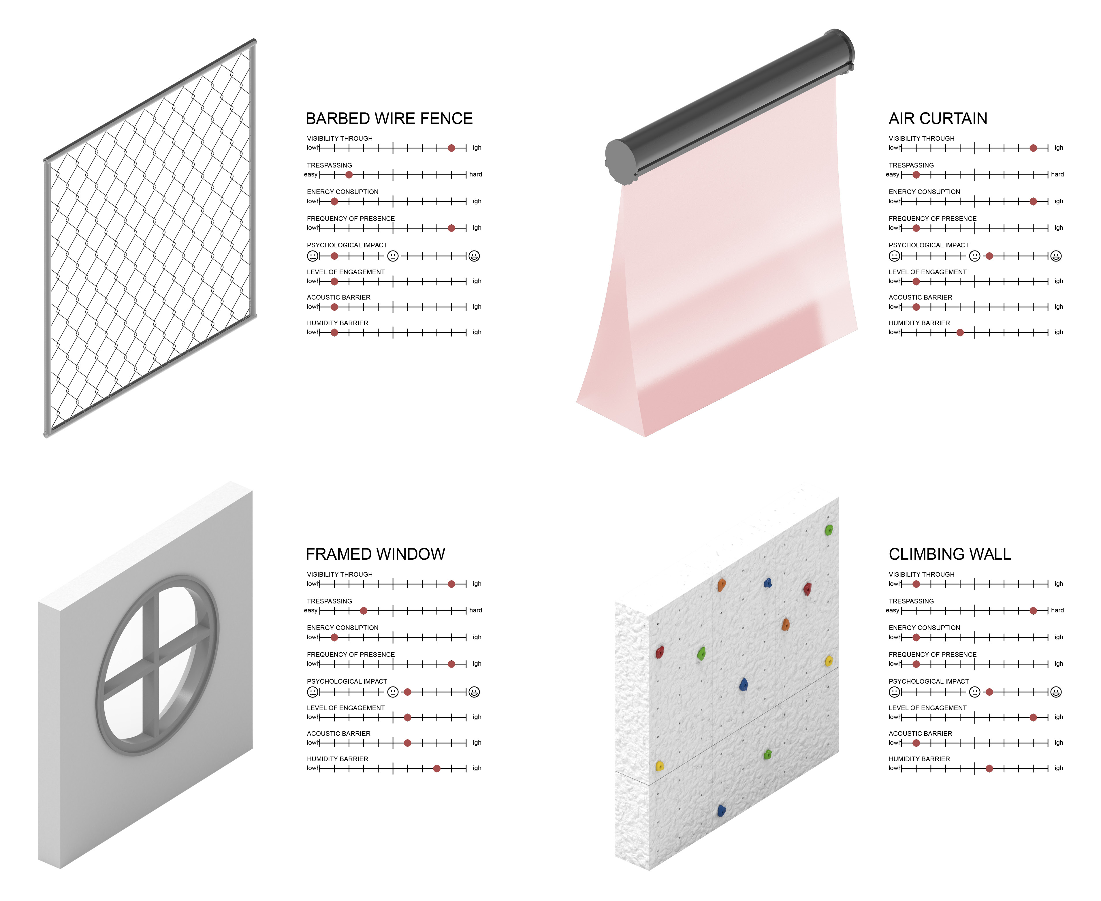 Wall_types_