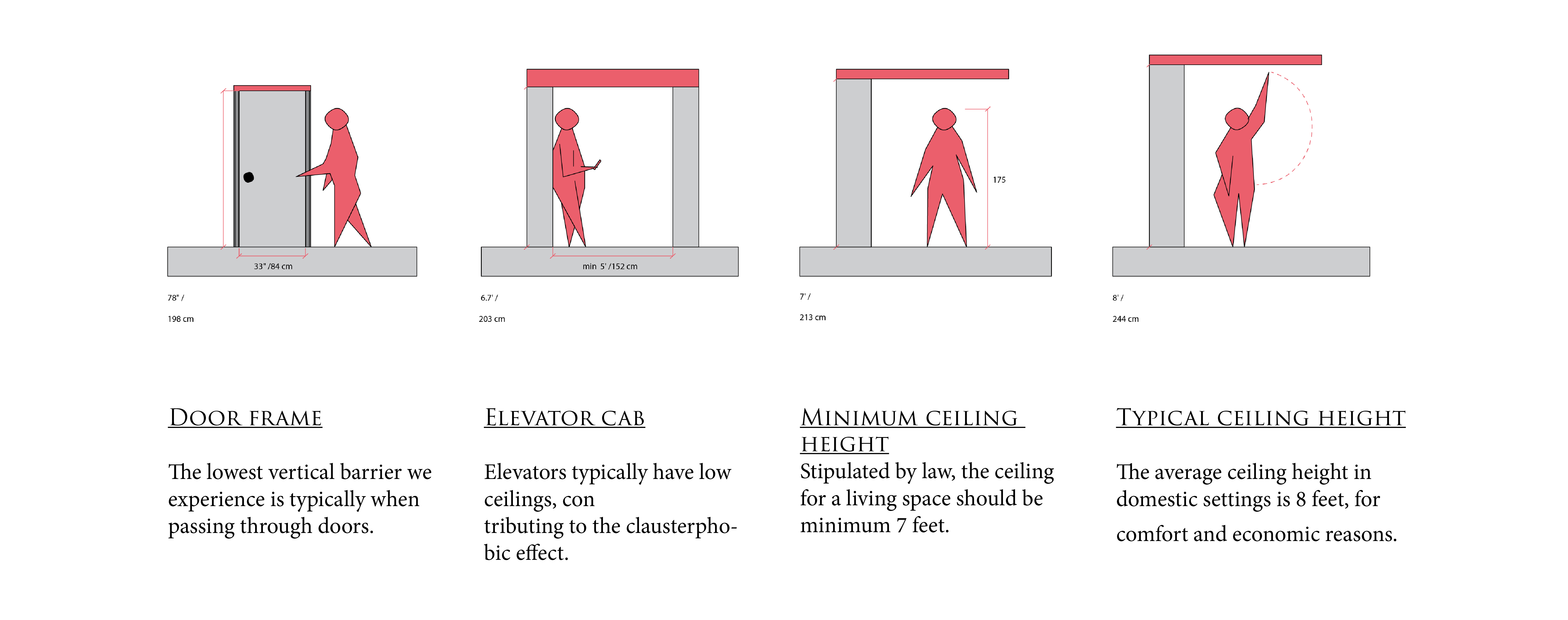 Ceiling Height Catalogue Tools For Architecture