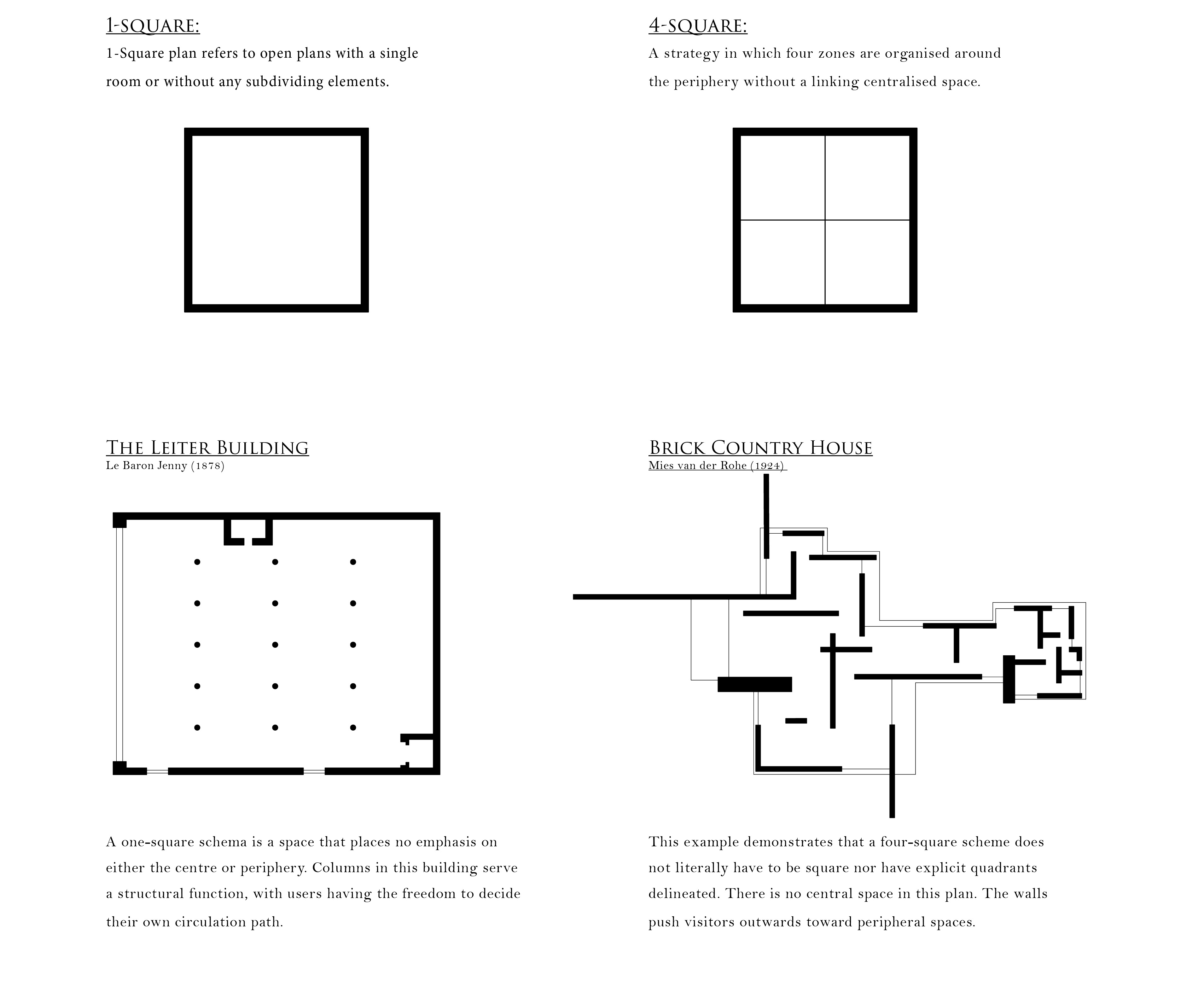 plan_geometries