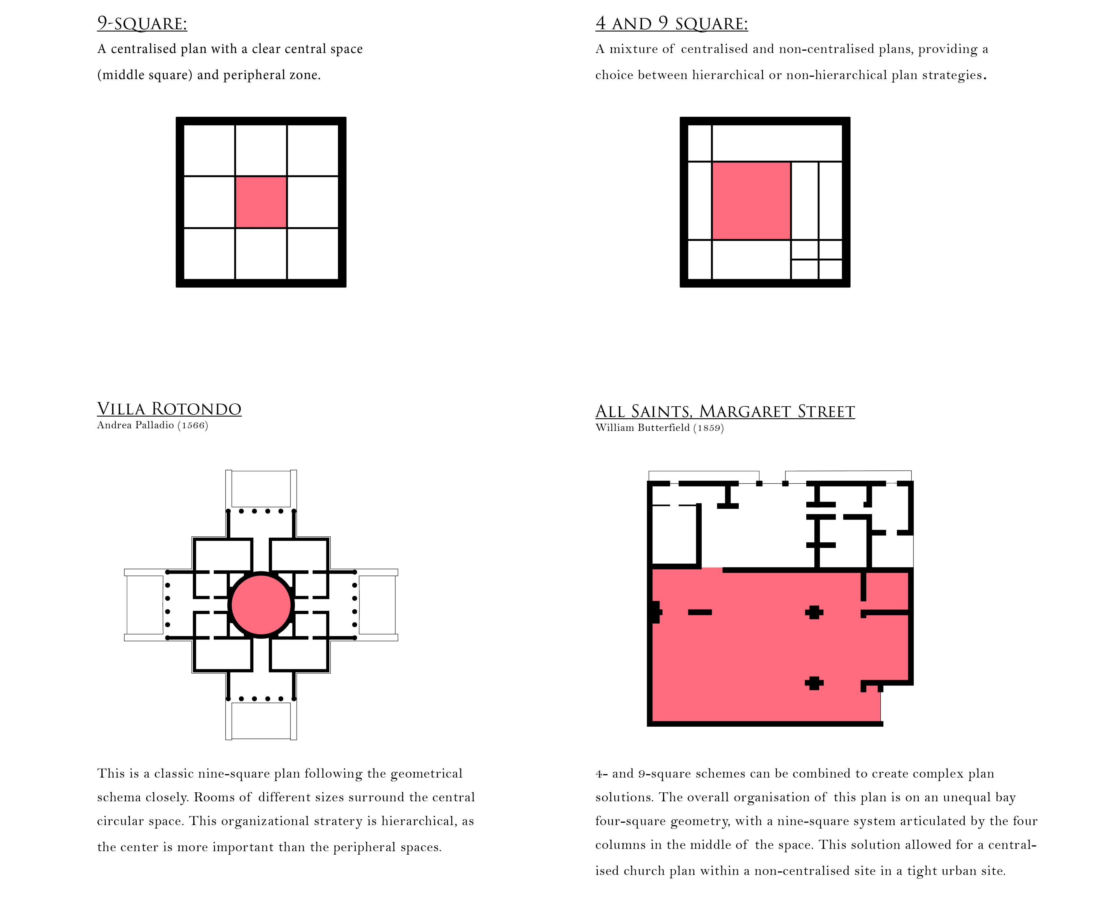 plan_geometries2