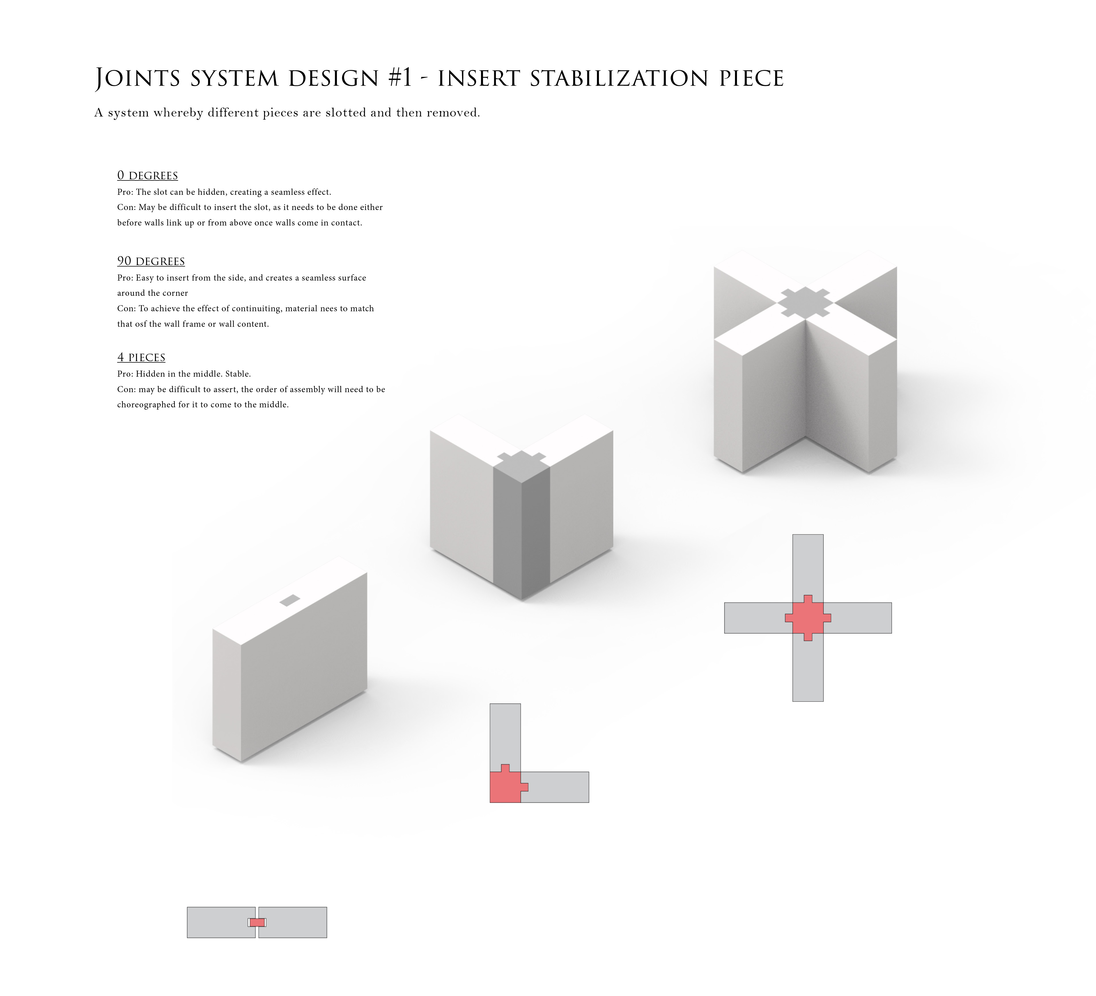 joint_systems