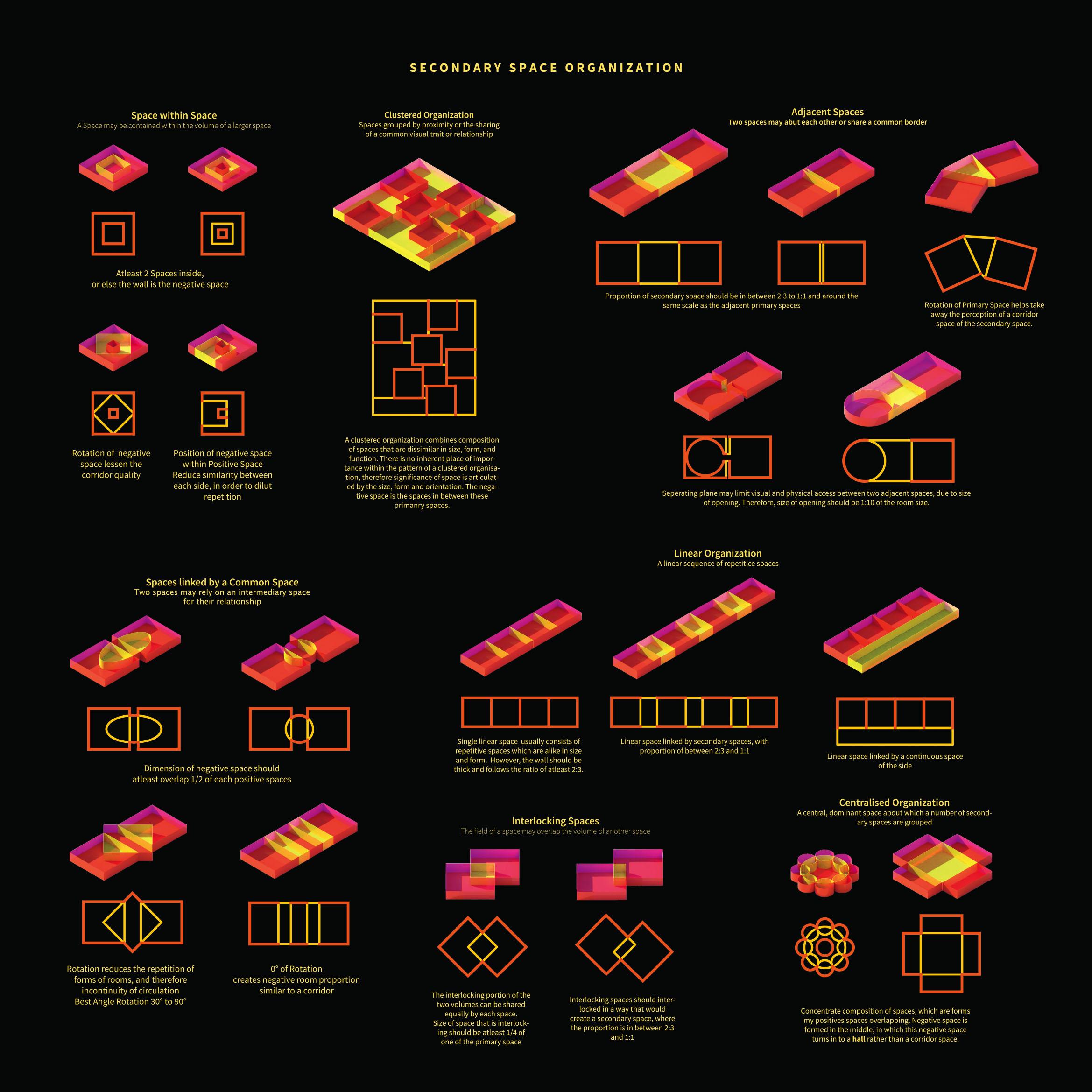 Geometric Chart 4